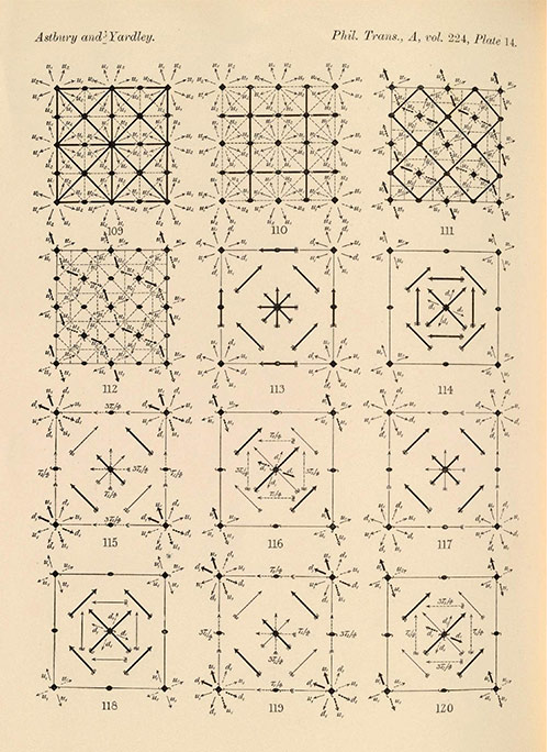 230 Space-Groups - William T. Astbury & Kathleen Yardley