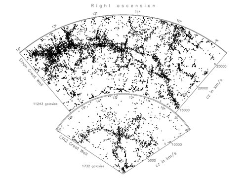 Logarithmic_Maps_of_the_Universe