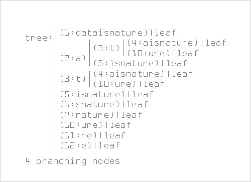 Suffix_Tree