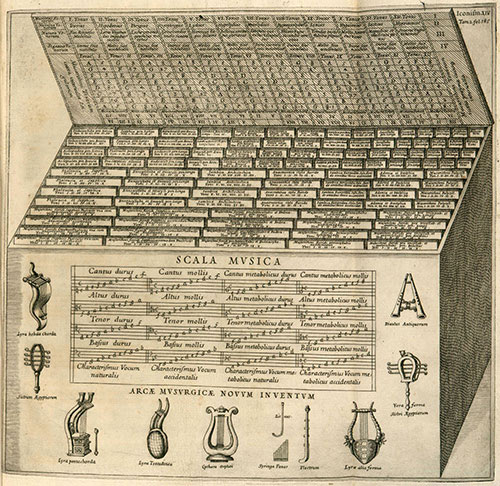arca_musarithmica_box_for_rythmic_sequencing_of_notes_kircher