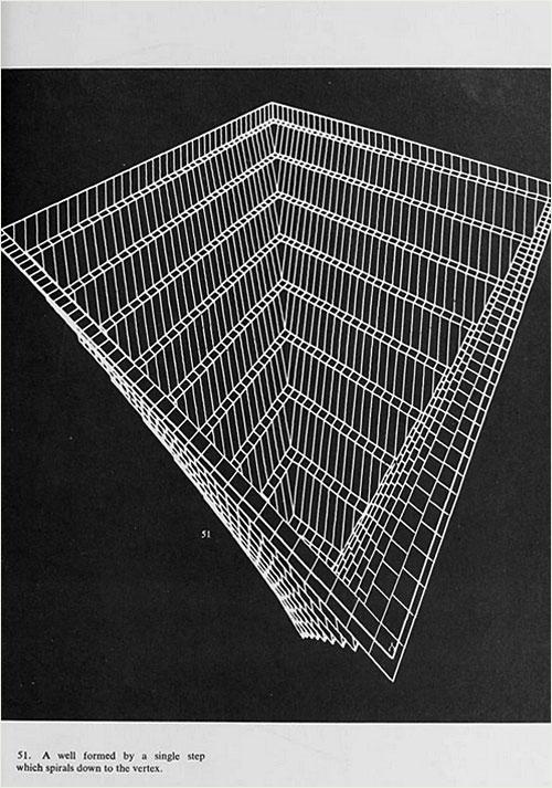 Melvin L Prueitt - Computer Graphics