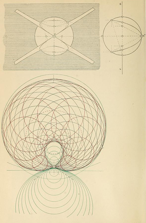 Cyclographic Transformation of Ordinary Space