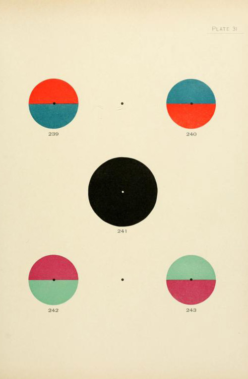 Treatise on the Use of Colors
